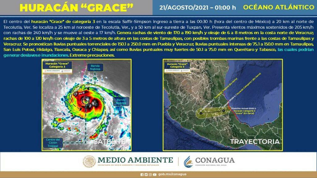 El huracán Grace, de categoría 3, tocó tierra la madrugada de este viernes en el sur de Tuxpan, Veracruz, informó el Centro Nacional de Huracanes de Estados Unidos.